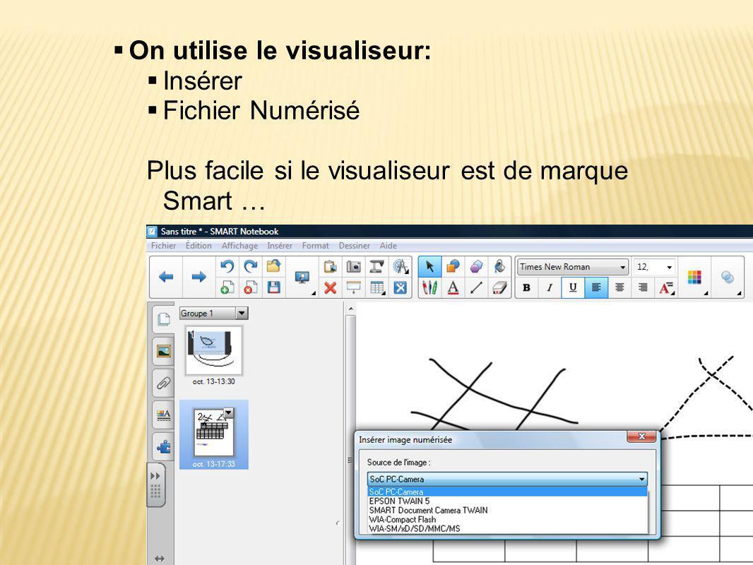  On utilise le visualiseur:  Insérer  Fichier Numérisé Plus facile si le visualiseur est de marque Smart …