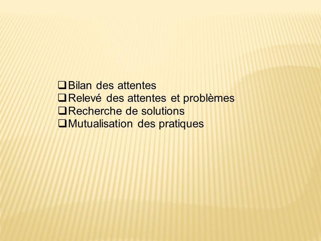  Bilan des attentes  Relevé des attentes et problèmes  Recherche de solutions  Mutualisation des pratiques