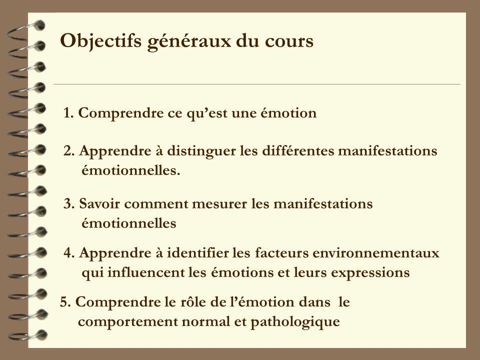 Objectifs généraux du cours 1. Comprendre ce qu'est une émotion 2. Apprendre à distinguer les différentes manifestations émotionnelles. 4. Apprendre à