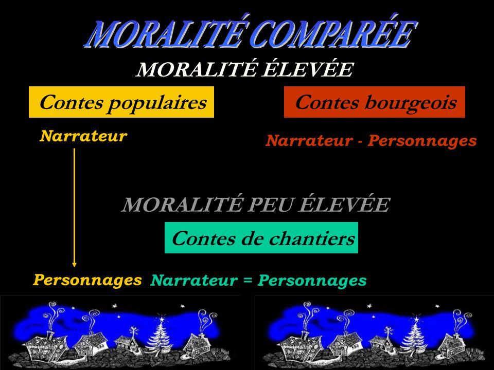 Contes populairesContes bourgeois Contes de chantiers Narrateur Narrateur - Personnages PersonnagesNarrateur = Personnages MORALITÉ ÉLEVÉE MORALITÉ PEU ÉLEVÉE