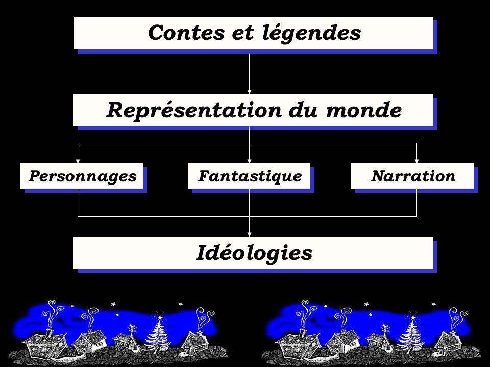 Représentation du monde Contes et légendes Personnages Fantastique Narration Idéologies