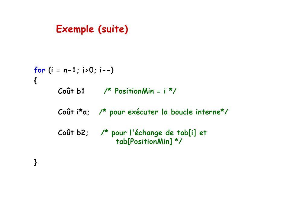 Exemple (suite) for (i = n-1; i>0; i--) { Coût b1 /* PositionMin = i */ Coût i*a; /* pour exécuter la boucle interne*/ Coût b2; /* pour l'échange de t