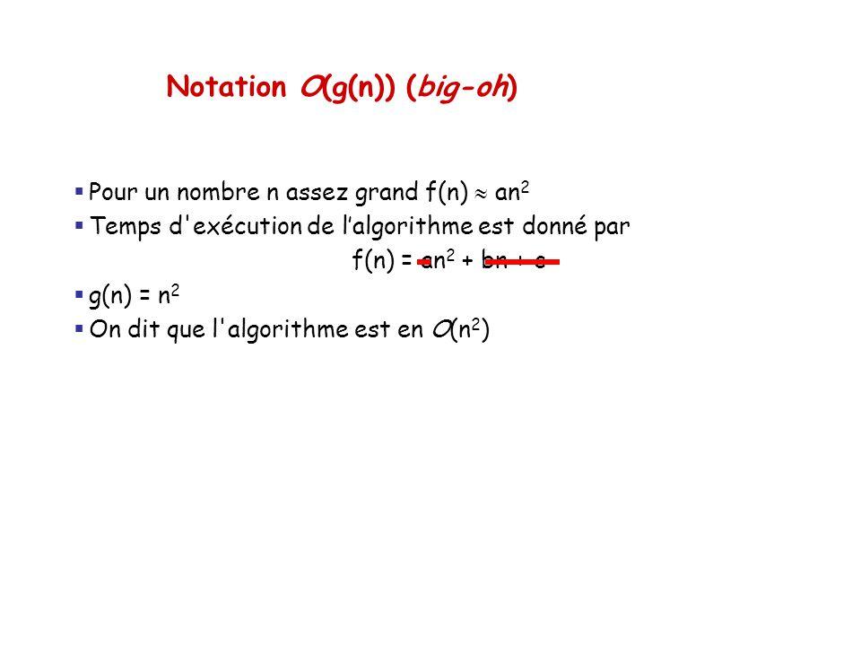 Notation O(g(n)) (big-oh)  Pour un nombre n assez grand f(n)  an 2  Temps d'exécution de l'algorithme est donné par f(n) = an 2 + bn + c  g(n) = n