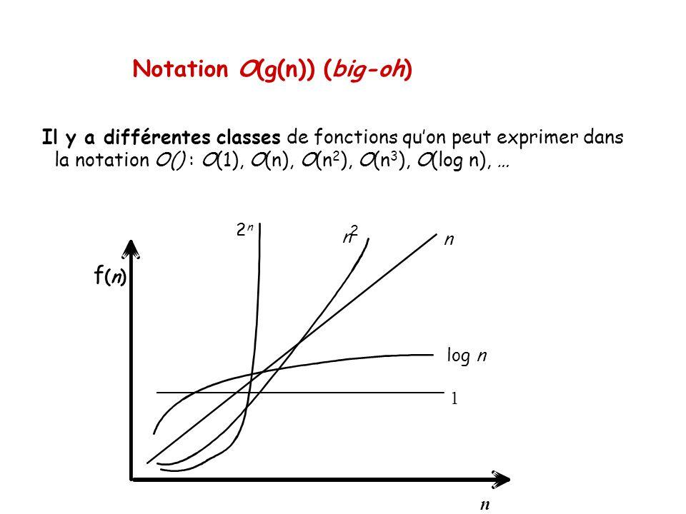 f(n)f(n) 1 log n n 2 n 2n2n Notation O(g(n)) (big-oh) Il y a différentes classes de fonctions qu'on peut exprimer dans la notation O() : O(1), O(n), O