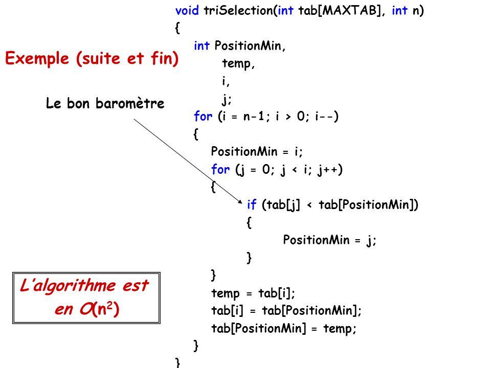 Exemple (suite et fin) L'algorithme est en O(n 2 ) void triSelection(int tab[MAXTAB], int n) { int PositionMin, temp, i, j; for (i = n-1; i > 0; i--)
