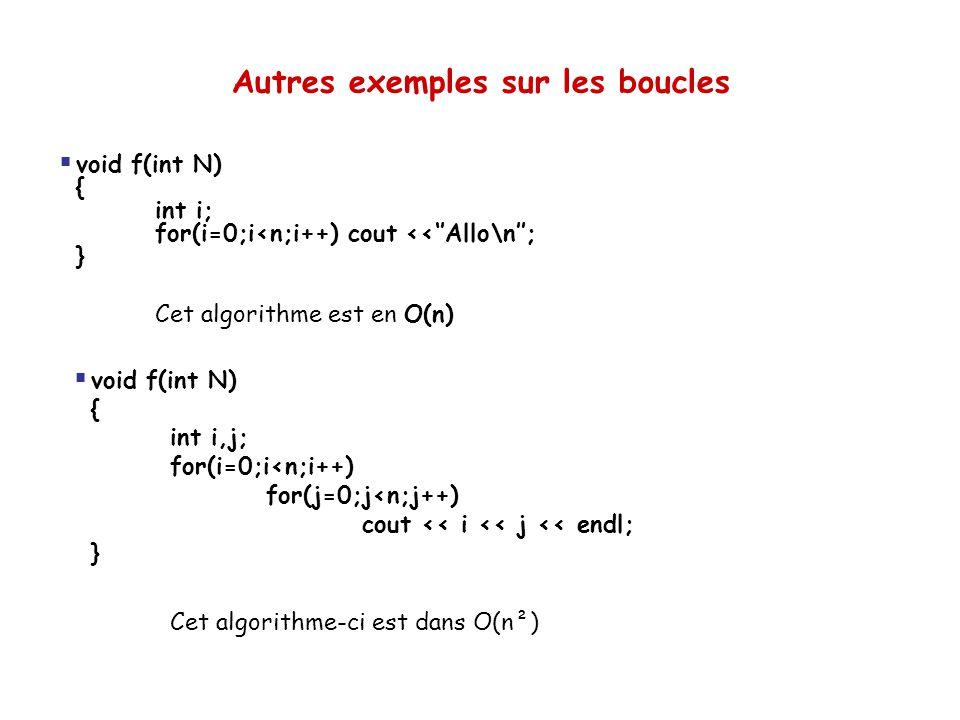 Autres exemples sur les boucles  void f(int N) { int i; for(i=0;i<n;i++) cout <<''Allo\n''; } Cet algorithme est en O(n)  void f(int N) { int i,j; f
