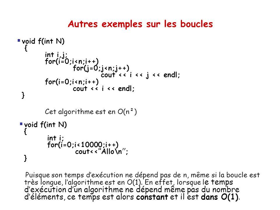 Autres exemples sur les boucles  void f(int N) { int i,j; for(i=0;i<n;i++) for(j=0;j<n;j++) cout << i << j << endl; for(i=0;i<n;i++) cout << i << end