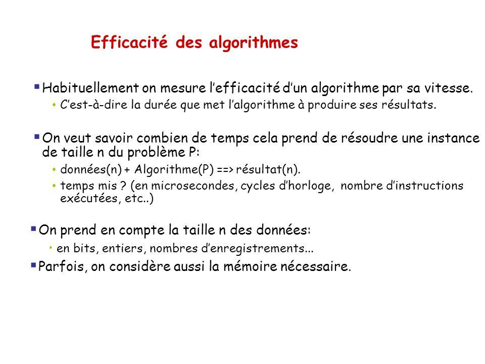 Notation O(g(n)) (big-oh)  Pour un nombre n assez grand f(n)  an 2  Temps d exécution de l'algorithme est donné par f(n) = an 2 + bn + c  g(n) = n 2  On dit que l algorithme est en O(n 2 )