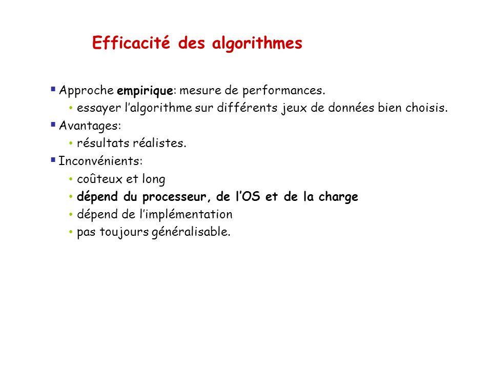 Efficacité des algorithmes  Approche empirique: mesure de performances. • essayer l'algorithme sur différents jeux de données bien choisis.  Avantag