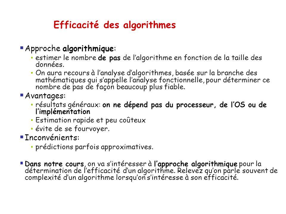 Efficacité des algorithmes  Approche algorithmique: • estimer le nombre de pas de l'algorithme en fonction de la taille des données. • On aura recour
