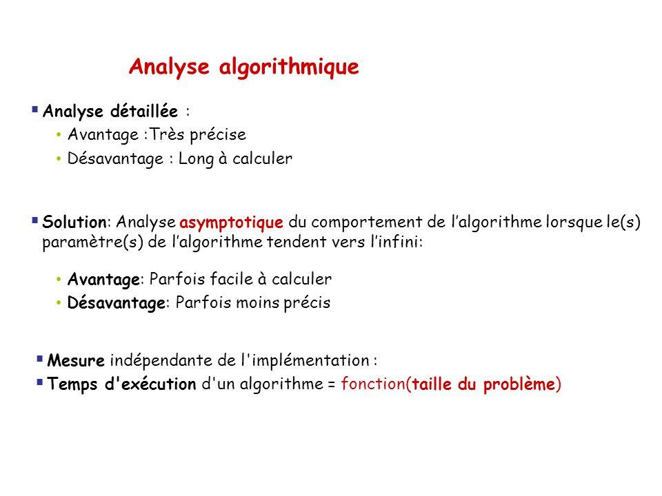 Notation O (big-oh)  On Cherche une fonction simple qui dépend de la taille n de l'instance en entrée dans un algorithme qui résout un problème donnée et qui décrit la borne supérieure de la complexité de l'algorithme.