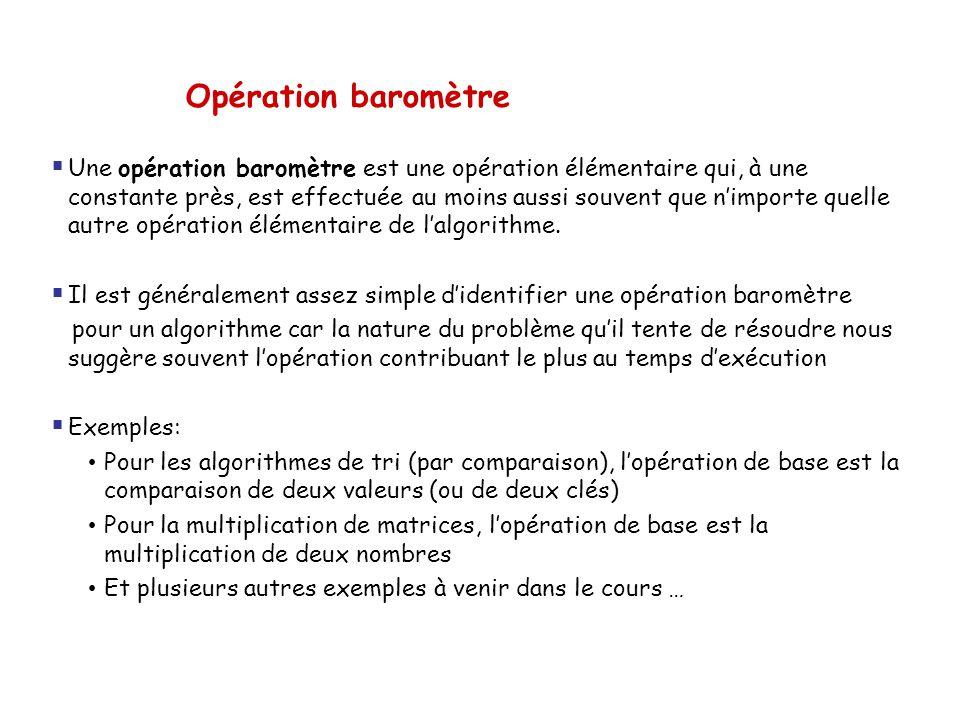 Exemple (suite et fin) L'algorithme est en O(n 2 ) void triSelection(int tab[MAXTAB], int n) { int PositionMin, temp, i, j; for (i = n-1; i > 0; i--) { PositionMin = i; for (j = 0; j < i; j++) { if (tab[j] < tab[PositionMin]) { PositionMin = j; } temp = tab[i]; tab[i] = tab[PositionMin]; tab[PositionMin] = temp; } Le bon baromètre