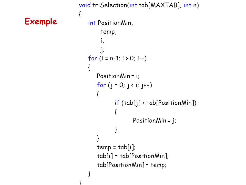 void triSelection(int tab[MAXTAB], int n) { int PositionMin, temp, i, j; for (i = n-1; i > 0; i--) { PositionMin = i; //b1 for (j = 0; j < i; j++) { if (tab[j] < tab[PositionMin]) { PositionMin = j; } temp = tab[i]; tab[i] = tab[PositionMin]; tab[PositionMin] = temp; } // i * a //b2 Possible baromètre Exemple