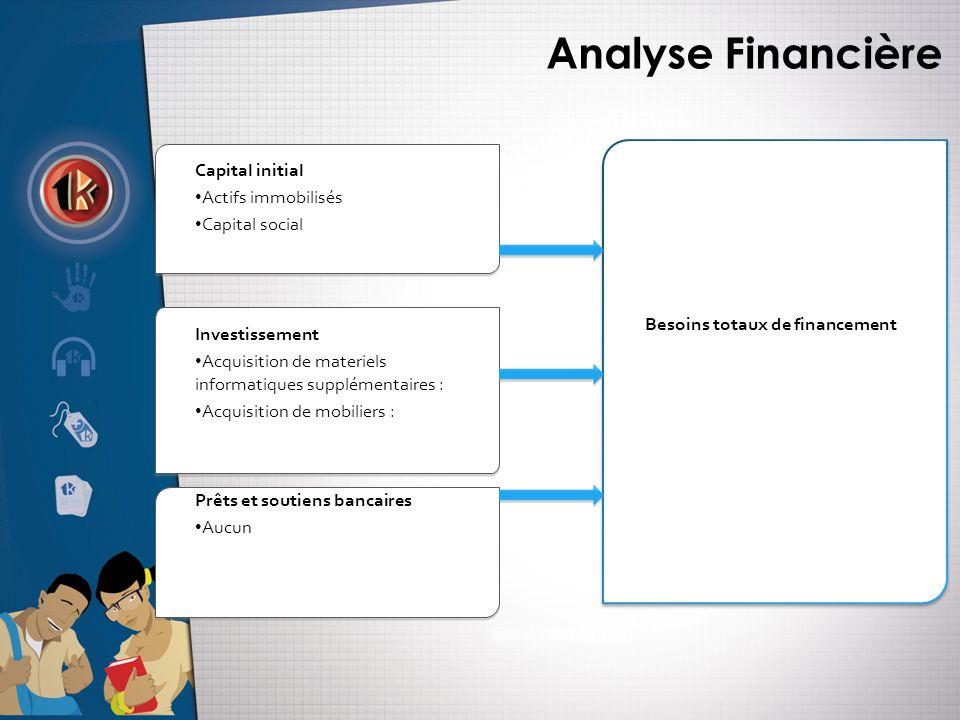 Analyse Financière Besoins totaux de financement Capital initial • Actifs immobilisés • Capital social Investissement • Acquisition de materiels informatiques supplémentaires : • Acquisition de mobiliers : Prêts et soutiens bancaires • Aucun