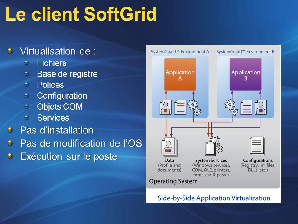 Virtualisation de : Fichiers Base de registre Polices Configuration Objets COM Services Pas d'installation Pas de modification de l'OS Exécution sur l