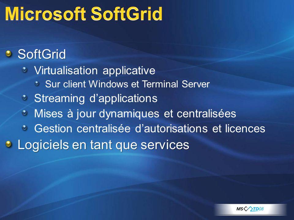 SoftGrid Virtualisation applicative Sur client Windows et Terminal Server Streaming d'applications Mises à jour dynamiques et centralisées Gestion cen