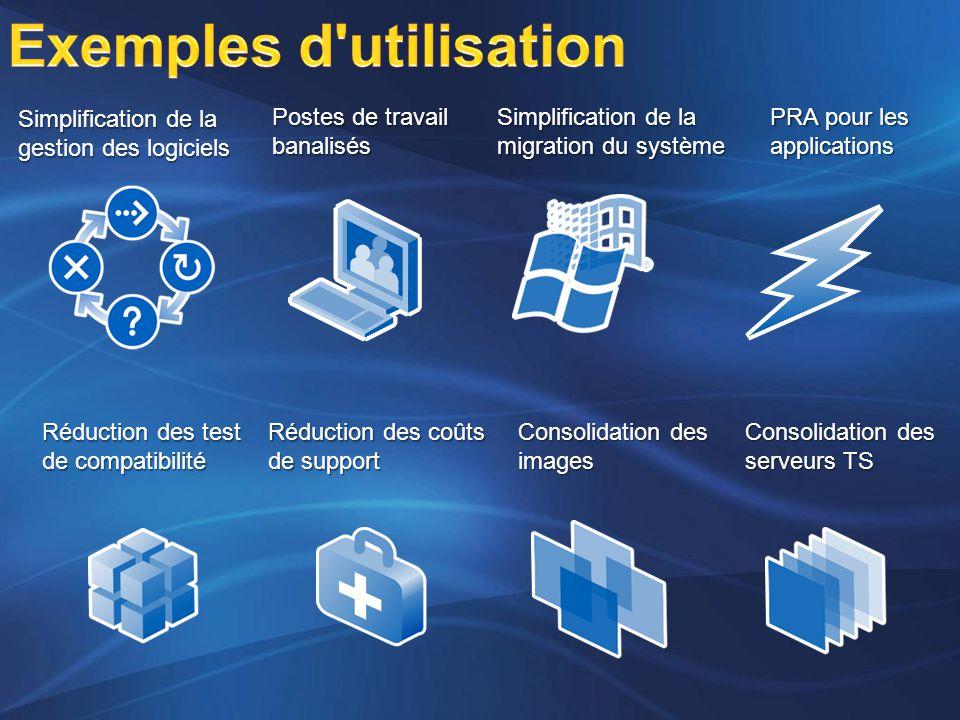 PRA pour les applications Simplification de la migration du système Simplification de la gestion des logiciels Simplification de la gestion des logici