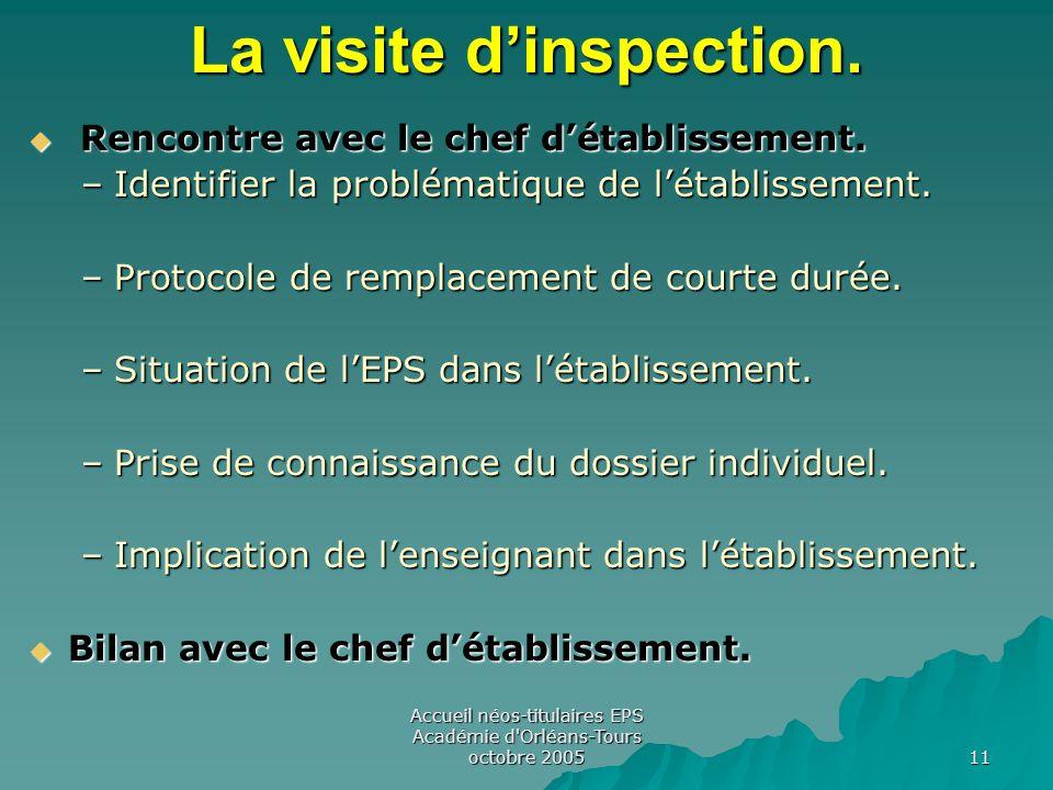 Accueil néos-titulaires EPS Académie d Orléans-Tours octobre 2005 11 La visite d'inspection.
