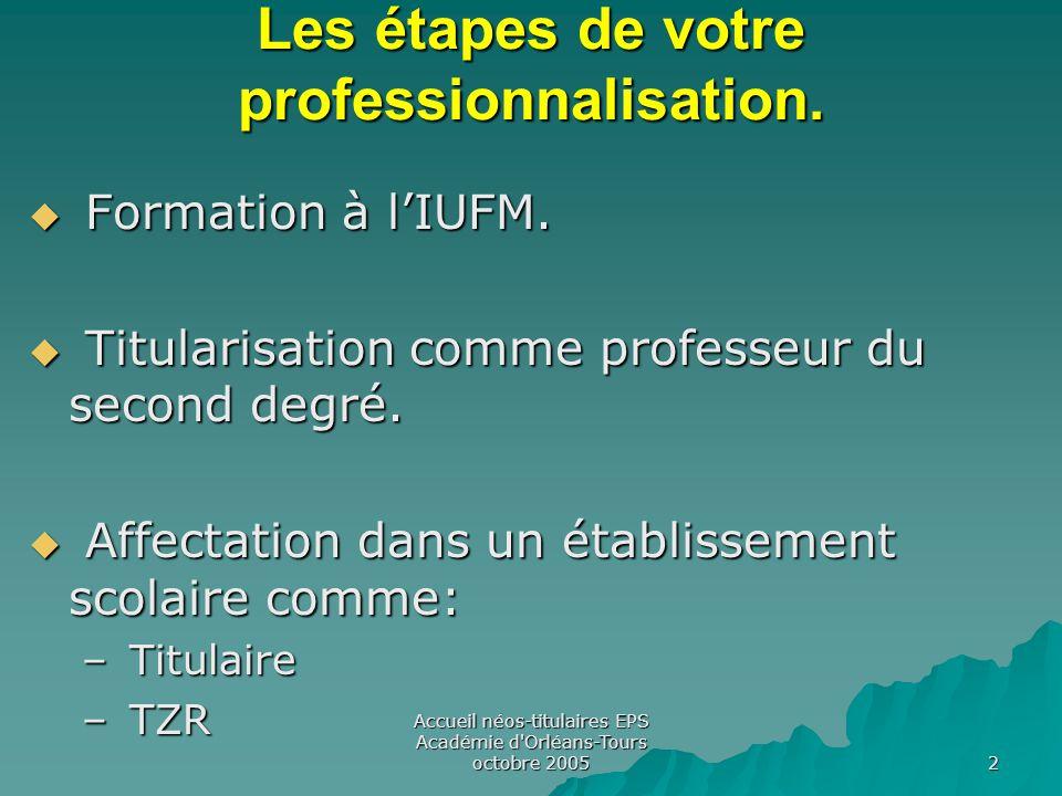 Accueil néos-titulaires EPS Académie d Orléans-Tours octobre 2005 2 Les étapes de votre professionnalisation.