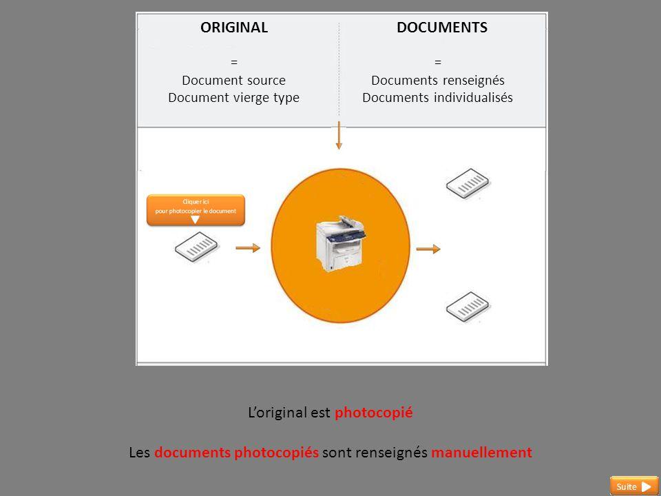 ORIGINAL = Document source Document vierge type DOCUMENTS = Documents renseignés Documents individualisés L'original est photocopié Les documents phot