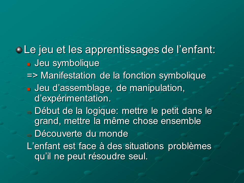 Le jeu et les apprentissages de l'enfant:  Jeu symbolique => Manifestation de la fonction symbolique  Jeu d'assemblage, de manipulation, d'expérimentation.