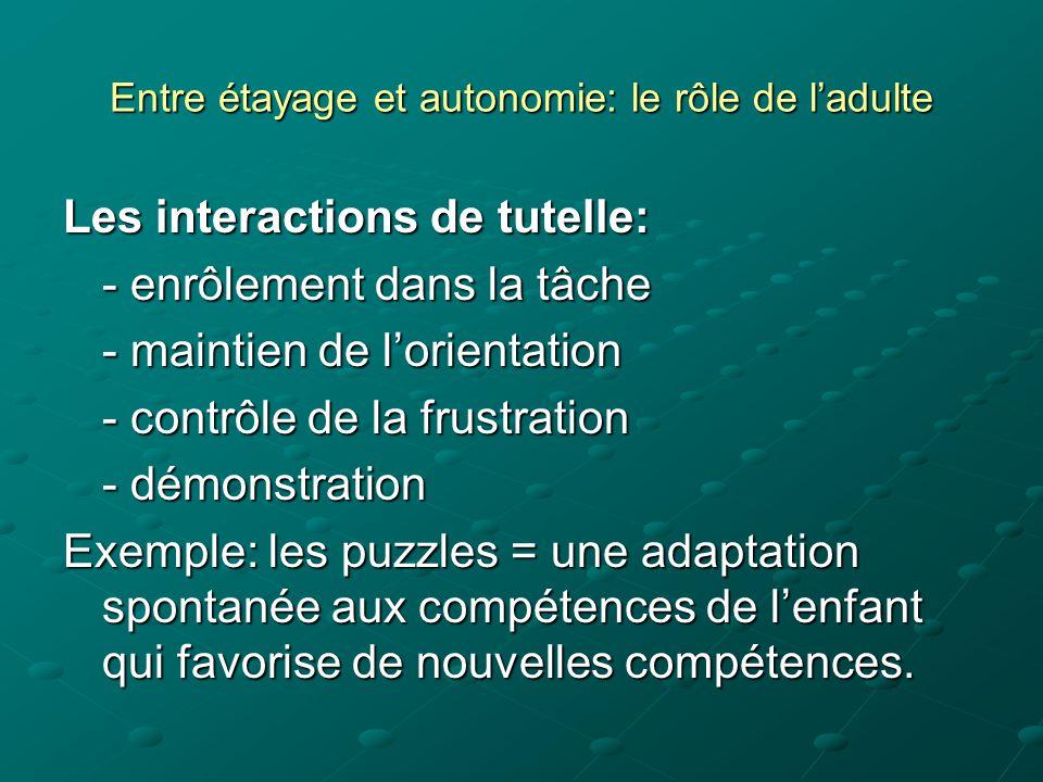 Les interactions de tutelle: - enrôlement dans la tâche - maintien de l'orientation - contrôle de la frustration - démonstration Exemple: les puzzles = une adaptation spontanée aux compétences de l'enfant qui favorise de nouvelles compétences.