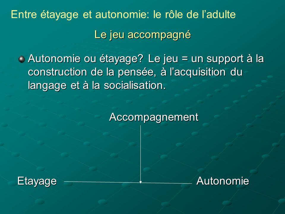 Le jeu accompagné Autonomie ou étayage.