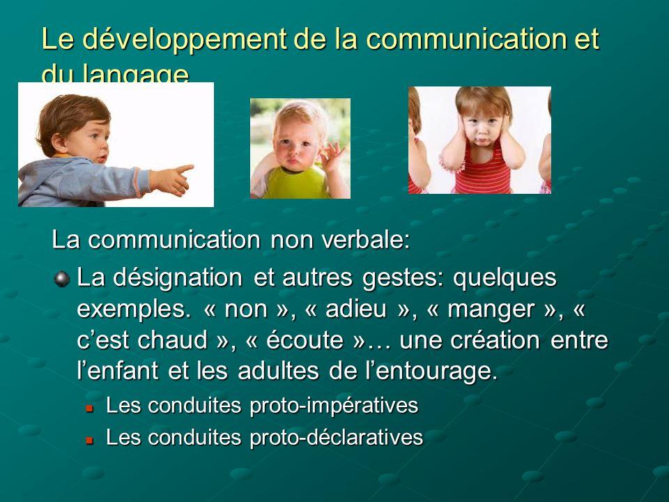 Le développement de la communication et du langage Le rôle dans le développement de la pensée:  Compréhension des situations de la vie quotidienne.
