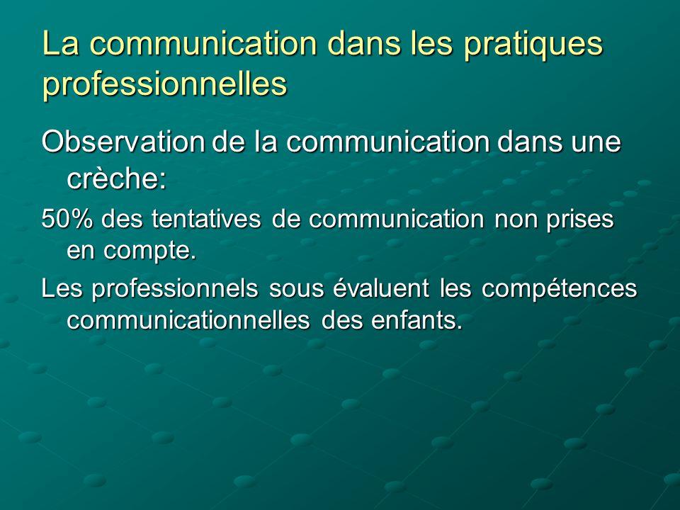 La communication dans les pratiques professionnelles Le langage des signes avec les bébés:  Un objectif: mieux communiquer pour éviter les pleurs.