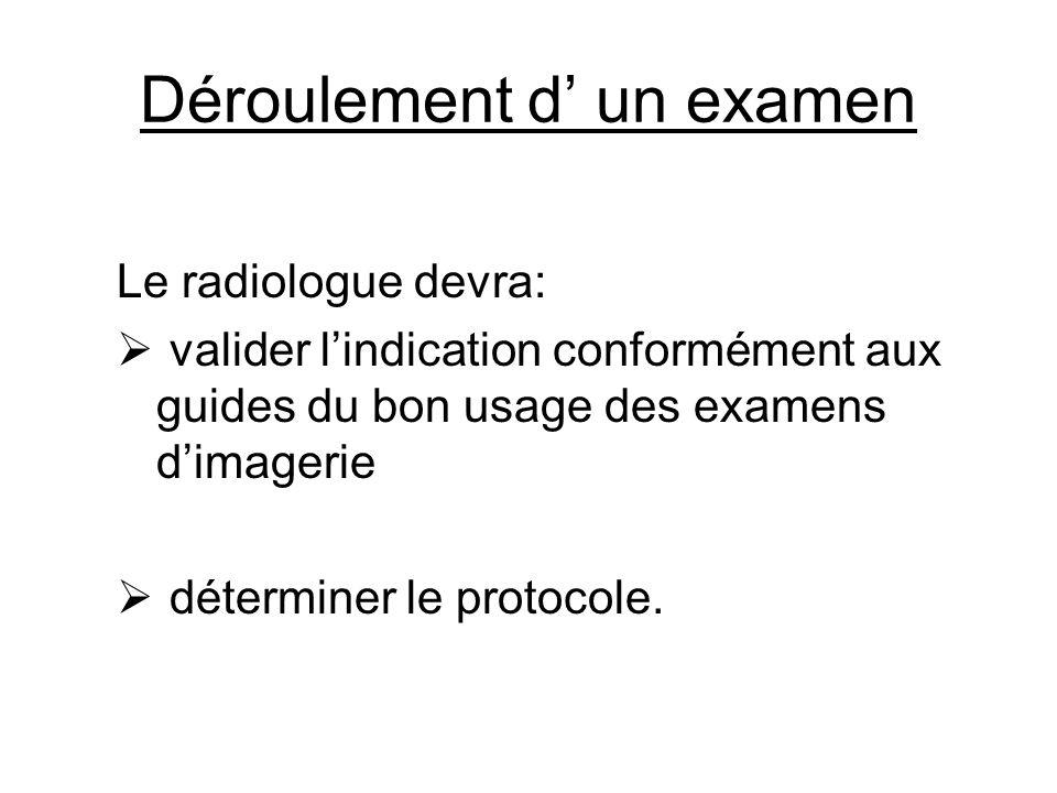 Déroulement d' un examen Le radiologue devra:  valider l'indication conformément aux guides du bon usage des examens d'imagerie  déterminer le protocole.