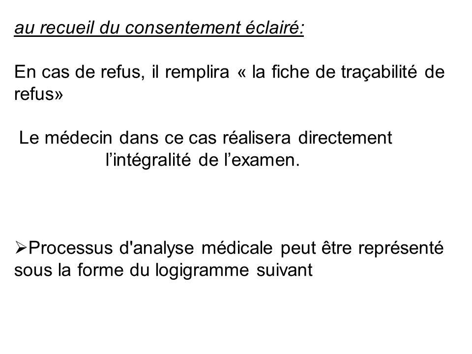 au recueil du consentement éclairé: En cas de refus, il remplira « la fiche de traçabilité de refus» Le médecin dans ce cas réalisera directement l'intégralité de l'examen.