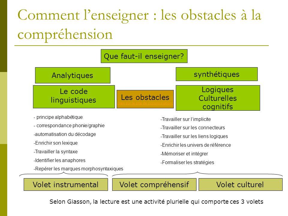 Comment l'enseigner : les obstacles à la compréhension Analytiques synthétiques Le code linguistiques Logiques Culturelles cognitifs Que faut-il ensei