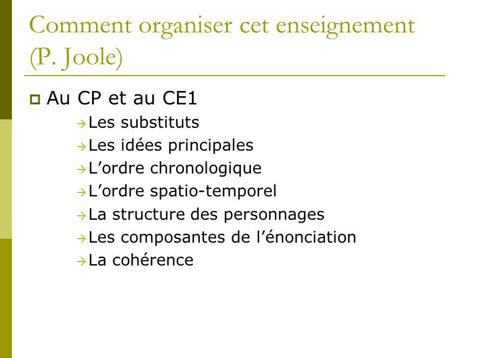 Comment organiser cet enseignement (P. Joole)  Au CP et au CE1  Les substituts  Les idées principales  L'ordre chronologique  L'ordre spatio-temp