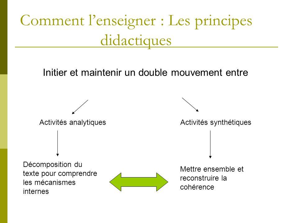 Comment l'enseigner : Les principes didactiques Initier et maintenir un double mouvement entre Activités analytiquesActivités synthétiques Décomposition du texte pour comprendre les mécanismes internes Mettre ensemble et reconstruire la cohérence