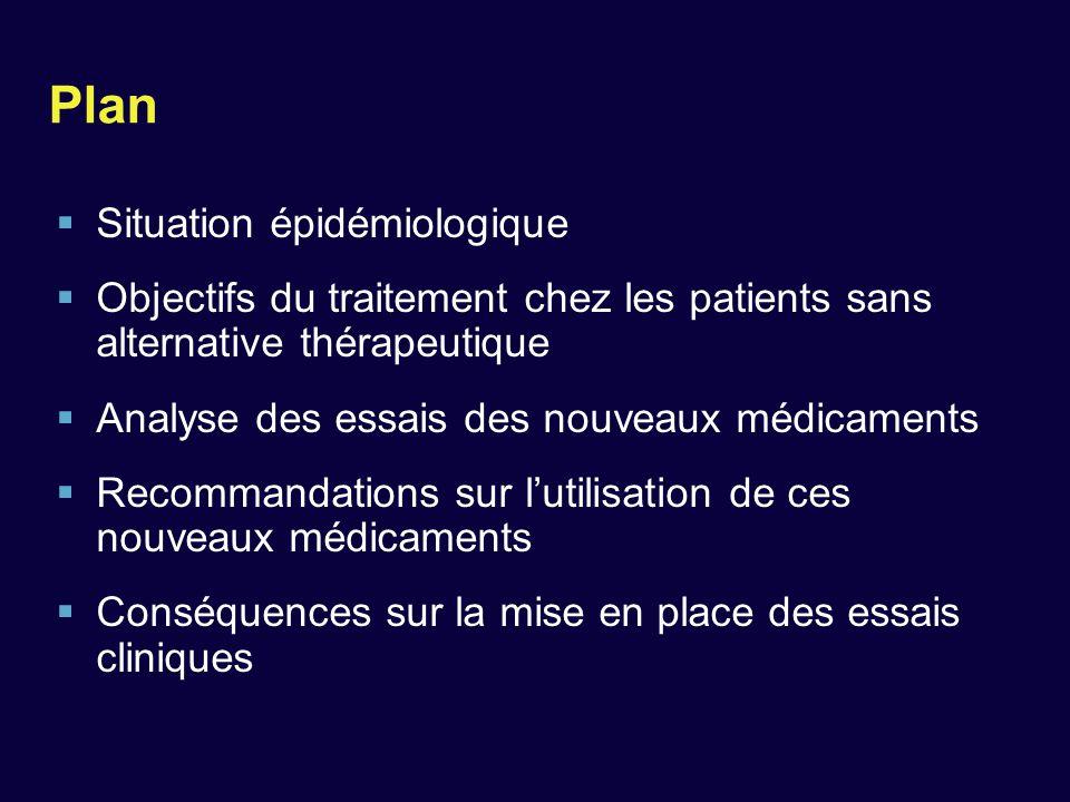 Situation épidémiologique en France  Données de la file active hospitalière française (2004)  Amélioration continue de l'efficacité des traitements –65% des patients traités ARN VIH < 500 cp/ml –Médiane des CD4 430/mm 3  Stabilité de la résistance primaire à > 1 ARV –12% au moment de la primo-infection –<2% au stade chronique de l'infection  Diminution du nombre de patients sans alternative thérapeutique –CD4 30.000 cp/ml –4% (2-6) avec une disparité selon les régions