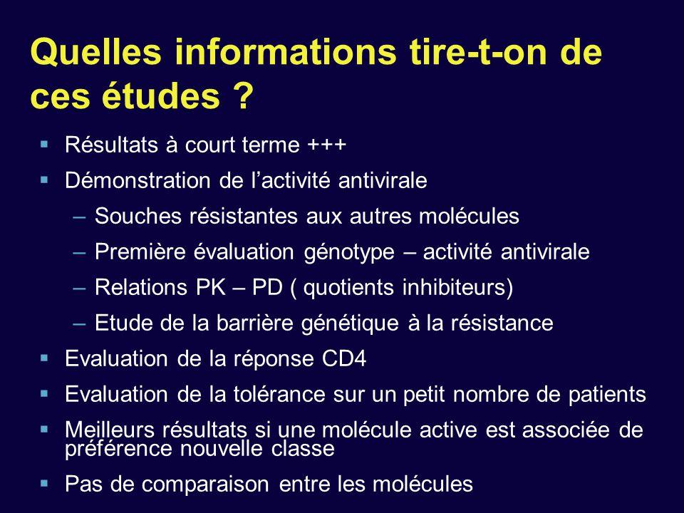 Quelles informations tire-t-on de ces études ?  Résultats à court terme +++  Démonstration de l'activité antivirale –Souches résistantes aux autres