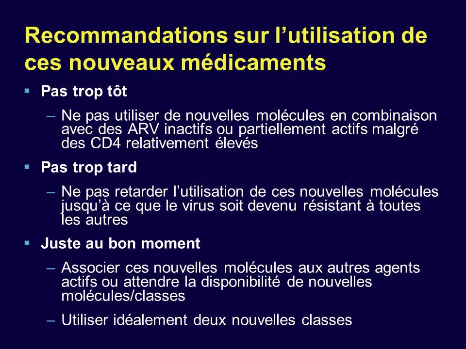 Recommandations sur l'utilisation de ces nouveaux médicaments  Pas trop tôt –Ne pas utiliser de nouvelles molécules en combinaison avec des ARV inact