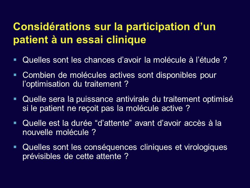 Considérations sur la participation d'un patient à un essai clinique  Quelles sont les chances d'avoir la molécule à l'étude ?  Combien de molécules