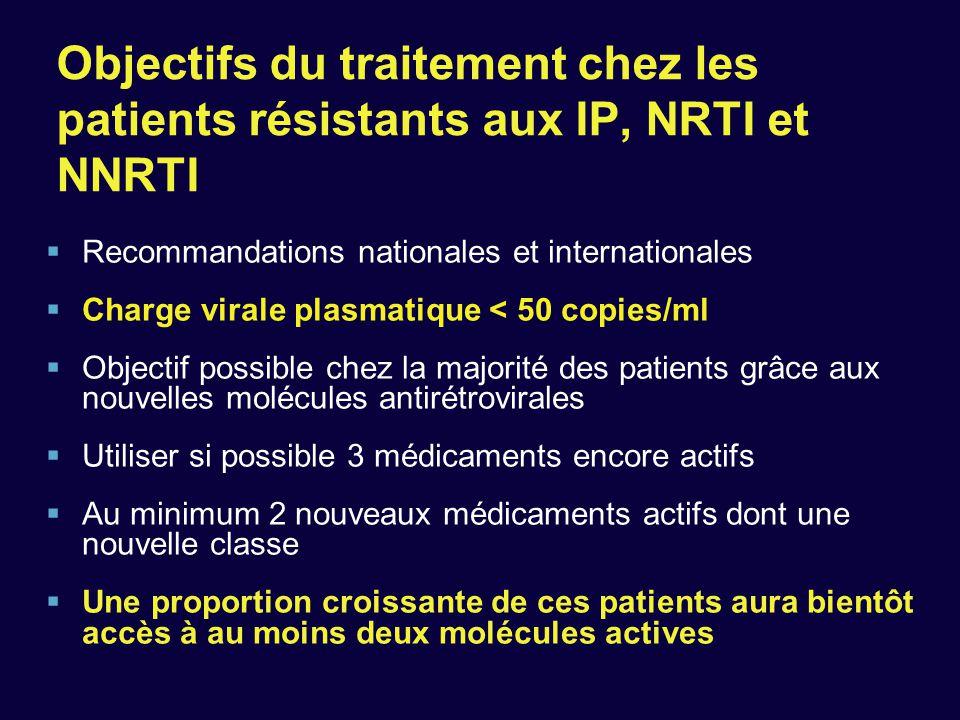 Objectifs du traitement chez les patients résistants aux IP, NRTI et NNRTI  Recommandations nationales et internationales  Charge virale plasmatique