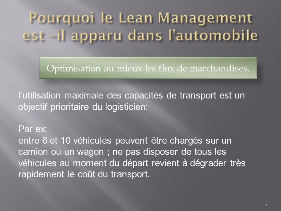 25 Optimisation au mieux les flux de marchandises. l'utilisation maximale des capacités de transport est un objectif prioritaire du logisticien: Par e