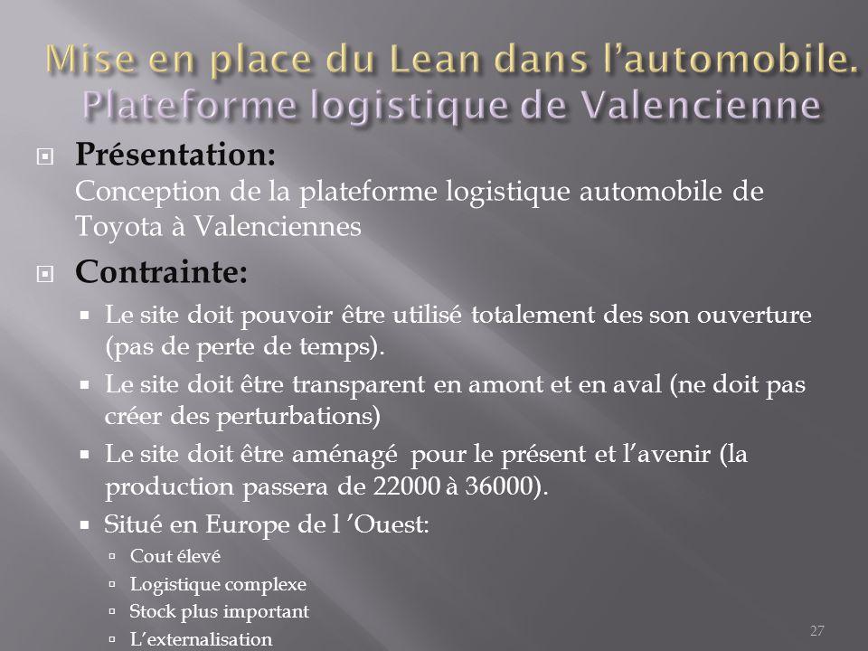  Présentation: Conception de la plateforme logistique automobile de Toyota à Valenciennes  Contrainte:  Le site doit pouvoir être utilisé totalemen