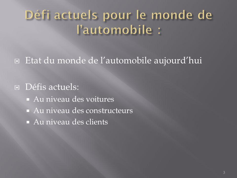 3  Etat du monde de l'automobile aujourd'hui  Défis actuels:  Au niveau des voitures  Au niveau des constructeurs  Au niveau des clients