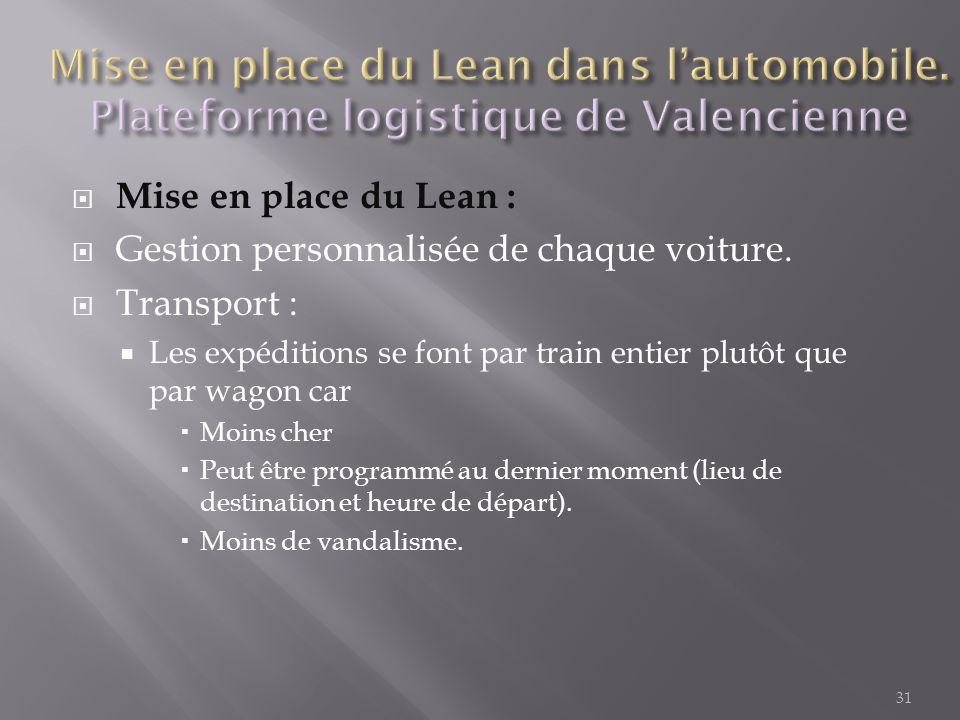 Mise en place du Lean :  Gestion personnalisée de chaque voiture.  Transport :  Les expéditions se font par train entier plutôt que par wagon car