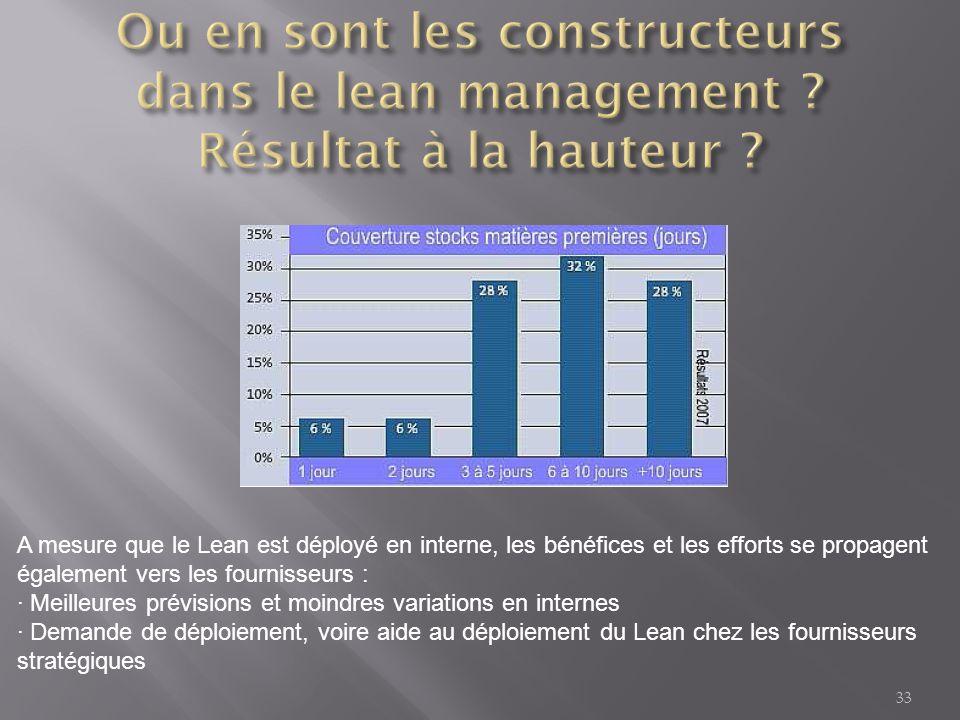 33 A mesure que le Lean est déployé en interne, les bénéfices et les efforts se propagent également vers les fournisseurs : · Meilleures prévisions et