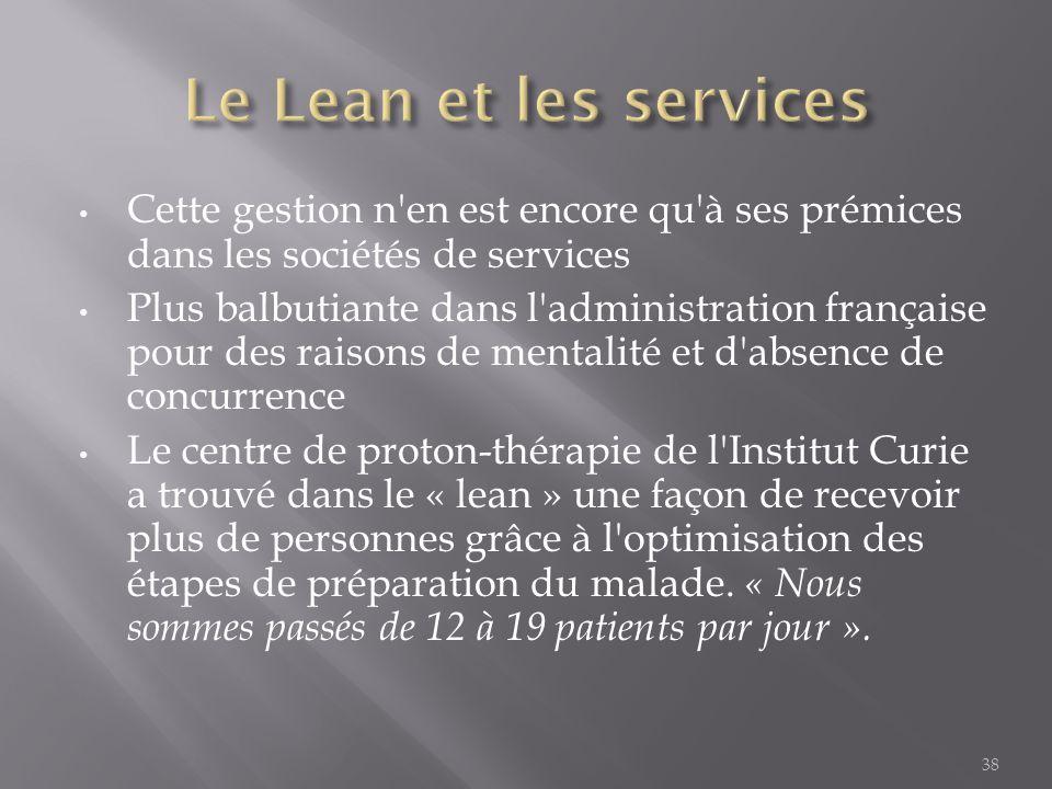 38 • Cette gestion n'en est encore qu'à ses prémices dans les sociétés de services • Plus balbutiante dans l'administration française pour des raisons