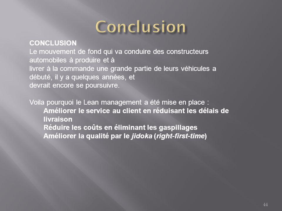 44 CONCLUSION Le mouvement de fond qui va conduire des constructeurs automobiles à produire et à livrer à la commande une grande partie de leurs véhic
