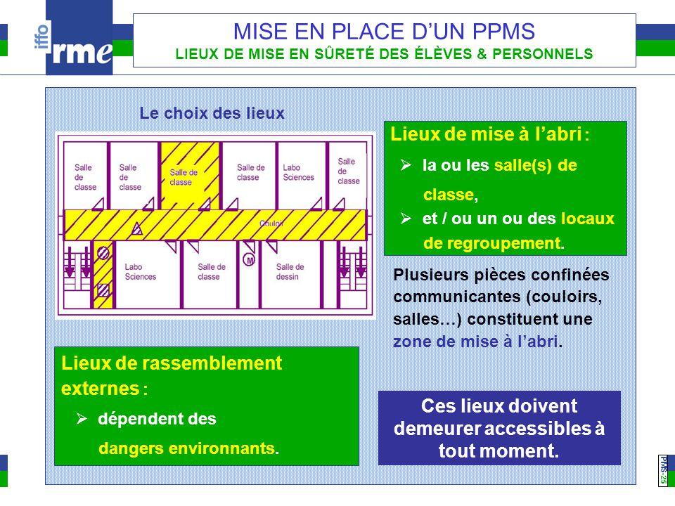 PMS -25 MISE EN PLACE D'UN PPMS LIEUX DE MISE EN SÛRETÉ DES ÉLÈVES & PERSONNELS Le choix des lieux Lieux de mise à l'abri :  la ou les salle(s) de cl