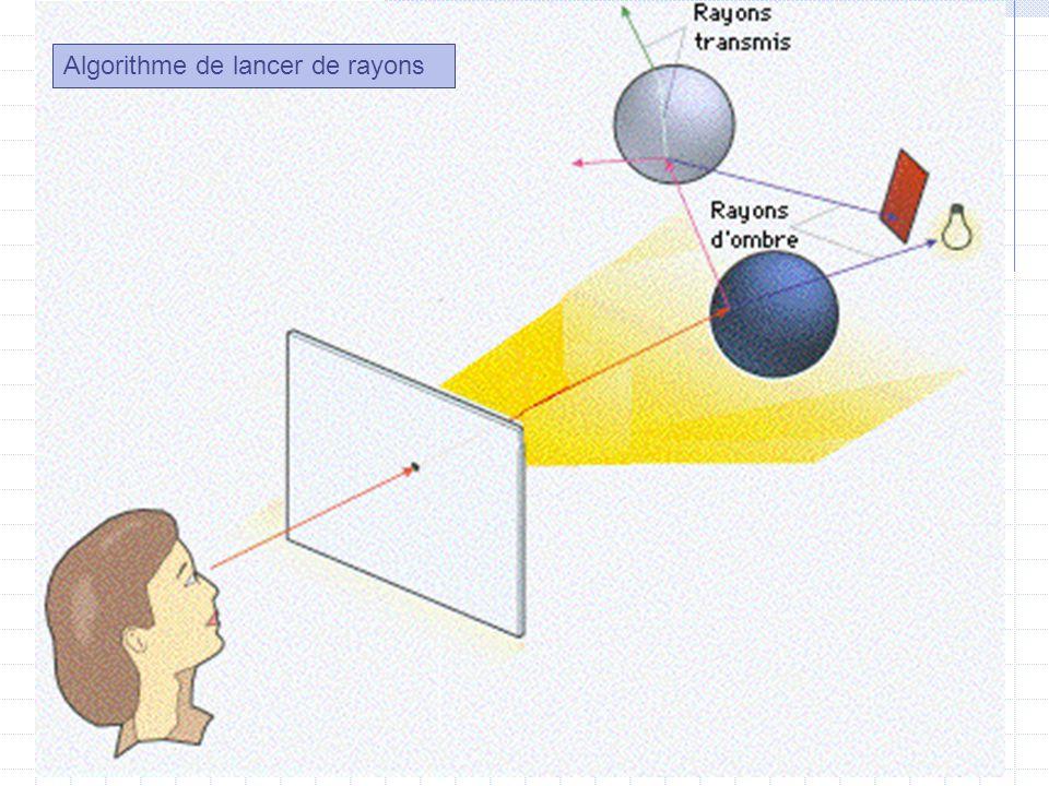 Algorithme de lancer de rayons