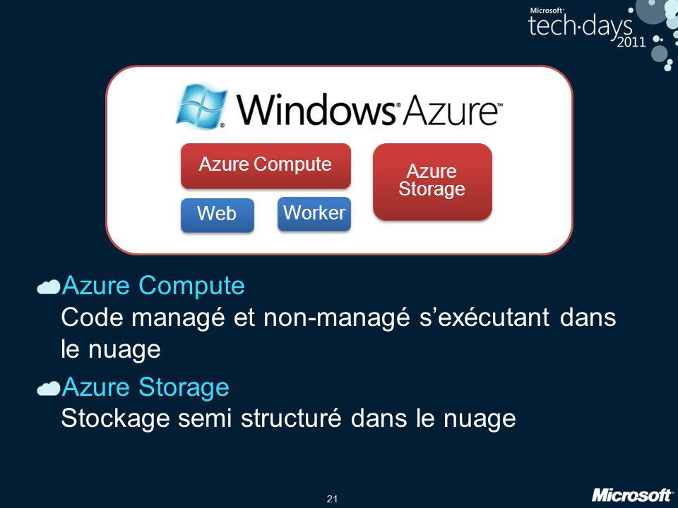 21 Azure Compute Azure Storage Azure Compute Code managé et non-managé s'exécutant dans le nuage Azure Storage Stockage semi structuré dans le nuage Web Worker
