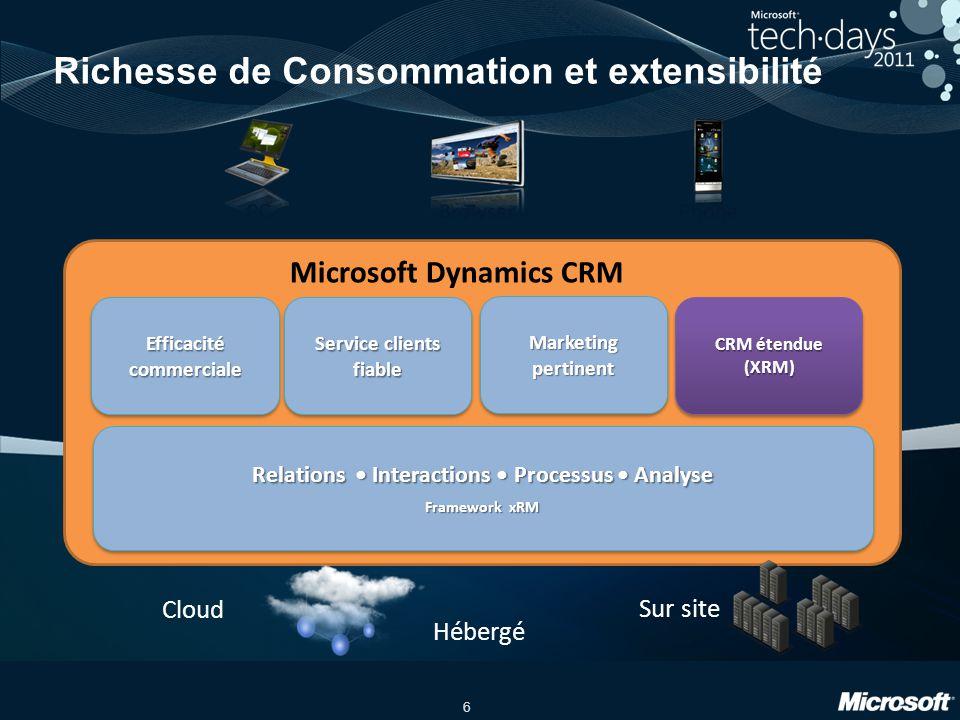 7 Microsoft Dynamics CRM Online & 2011 l'efficacité utilisateur au premier plan